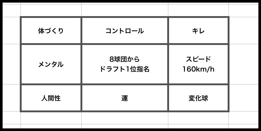 f:id:hideyoshi1537:20180409211553p:plain