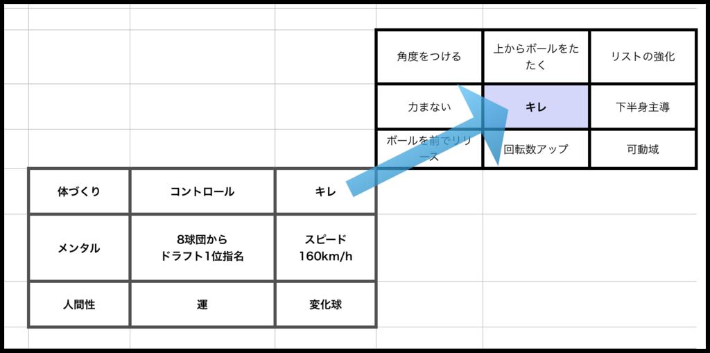 f:id:hideyoshi1537:20180409214438p:plain