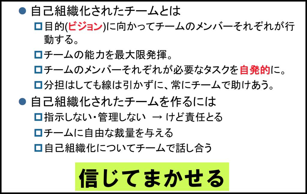 f:id:hideyoshi1537:20180429191514p:plain