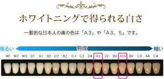 f:id:hideyoshi1537:20180505170519j:plain
