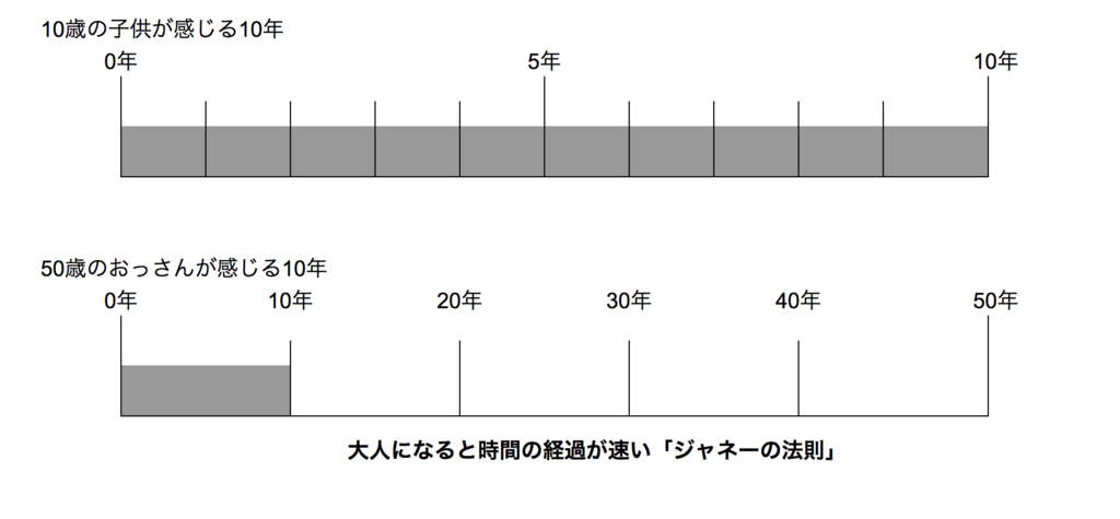 f:id:hideyoshi1537:20180603184135p:plain