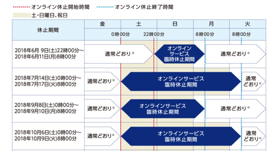 f:id:hideyoshi1537:20180604203826p:plain