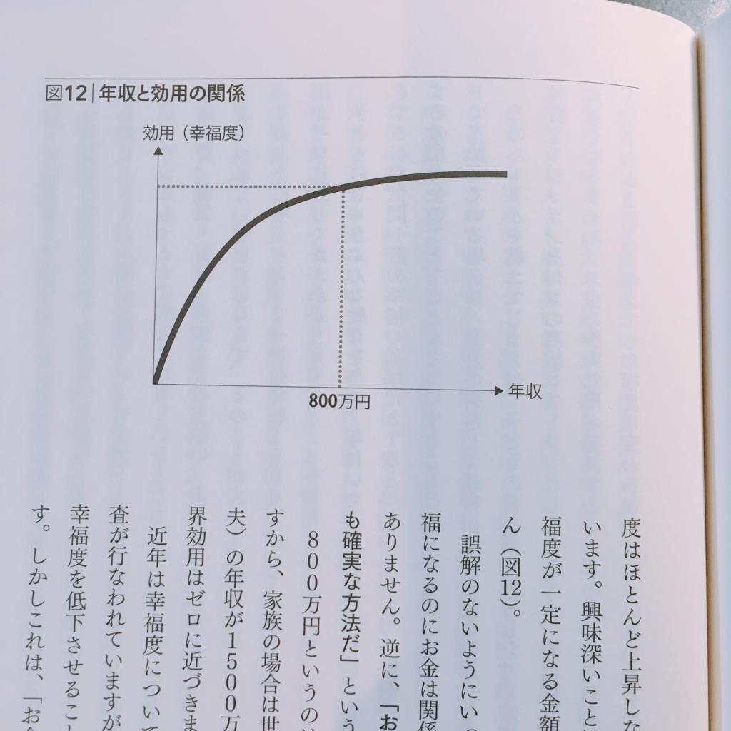 f:id:hideyoshi1537:20180619215104j:plain