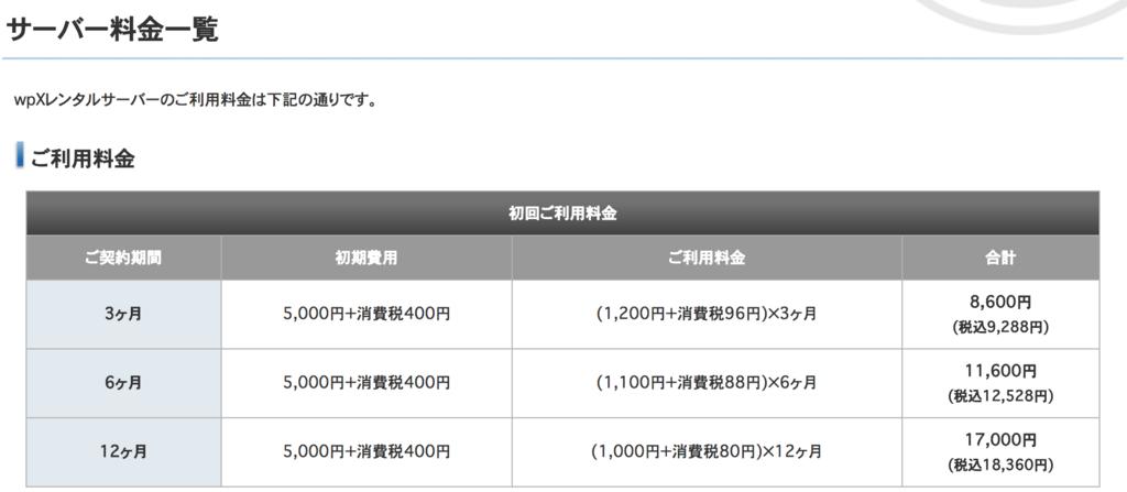 f:id:hideyoshi1537:20180620183745p:plain