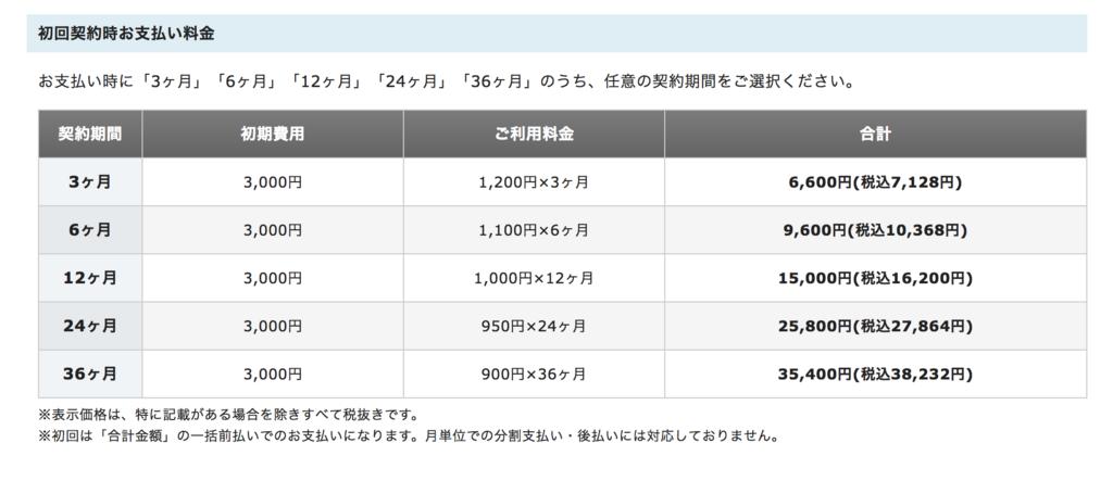 f:id:hideyoshi1537:20180707174004p:plain