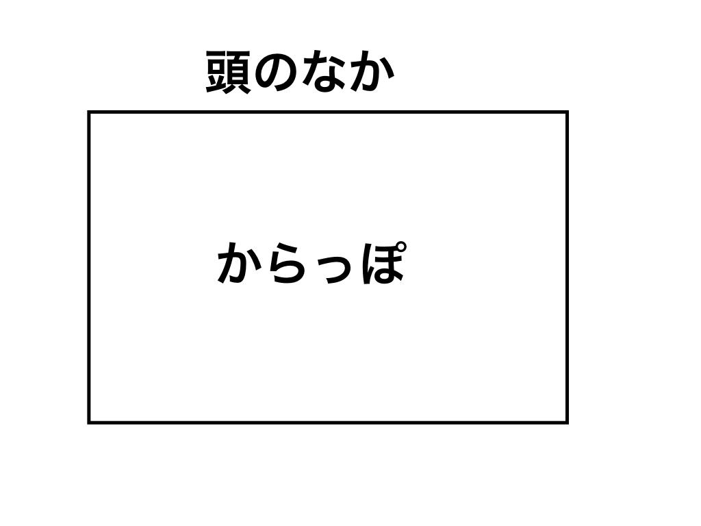 f:id:hideyoshi1537:20180813223927p:plain