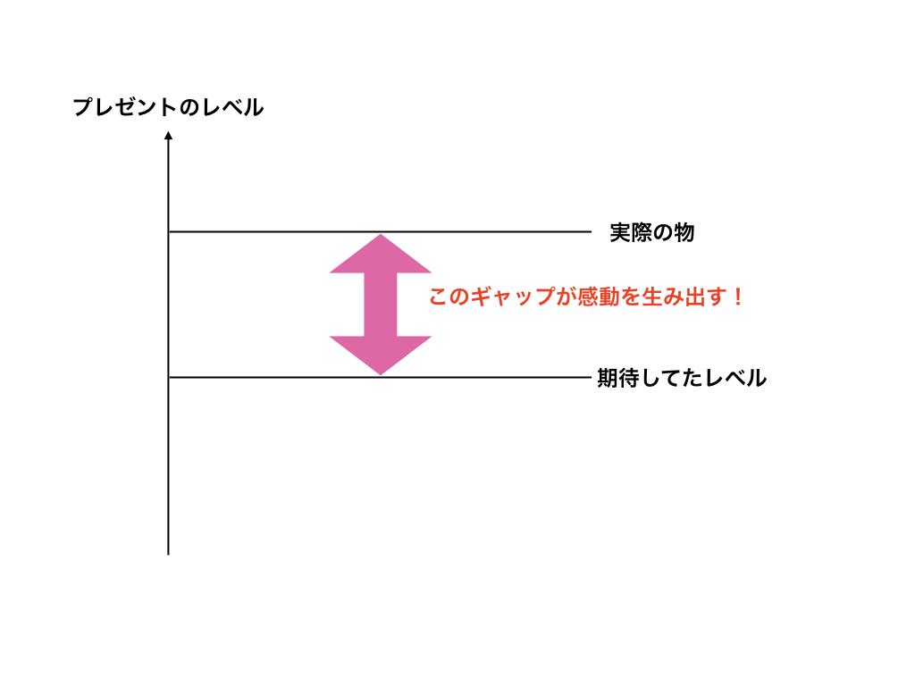 f:id:hideyoshi1537:20180901220455j:plain
