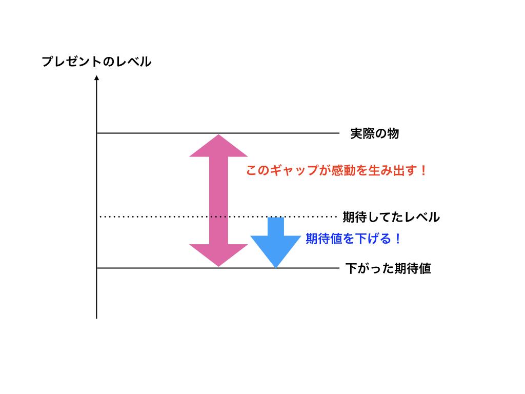 f:id:hideyoshi1537:20180901220502j:plain