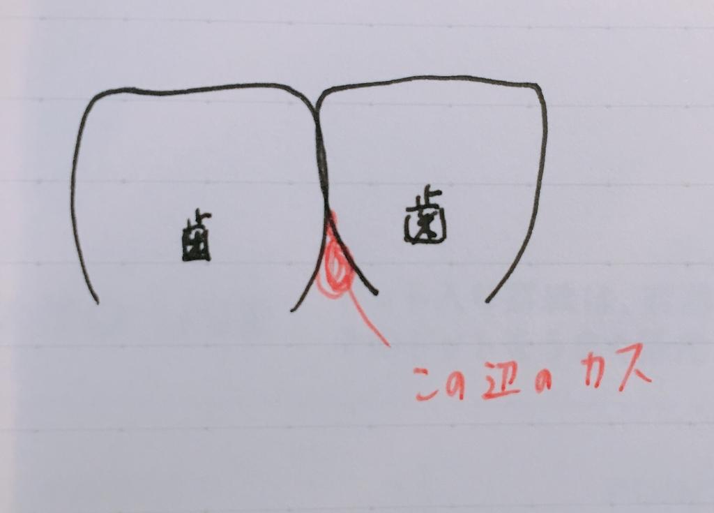 f:id:hideyoshi1537:20180912203741j:plain