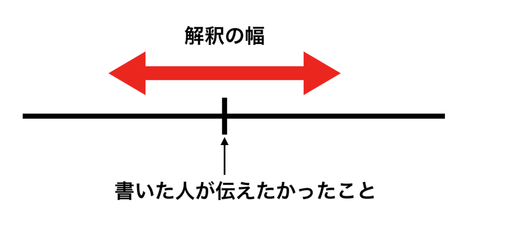 f:id:hideyoshi1537:20180915065600p:plain