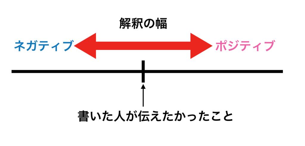 f:id:hideyoshi1537:20180915071328p:plain