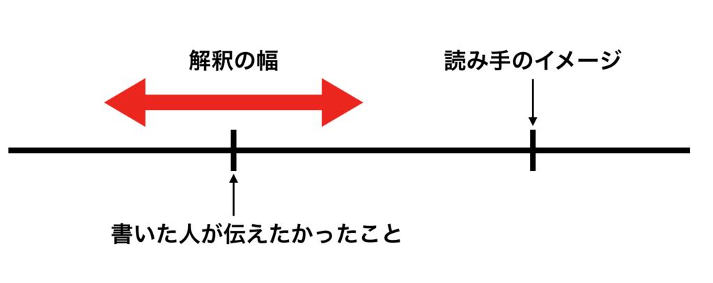 f:id:hideyoshi1537:20180915072621p:plain
