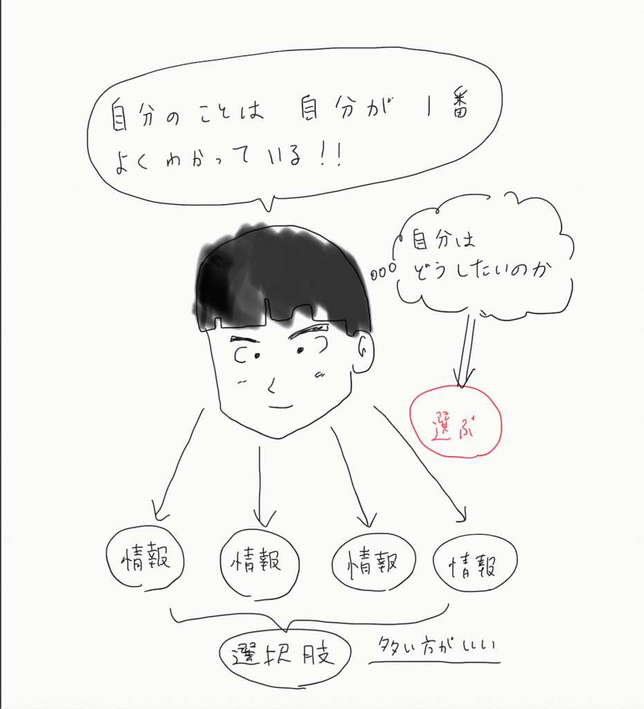 f:id:hideyoshi1537:20181201222003p:plain
