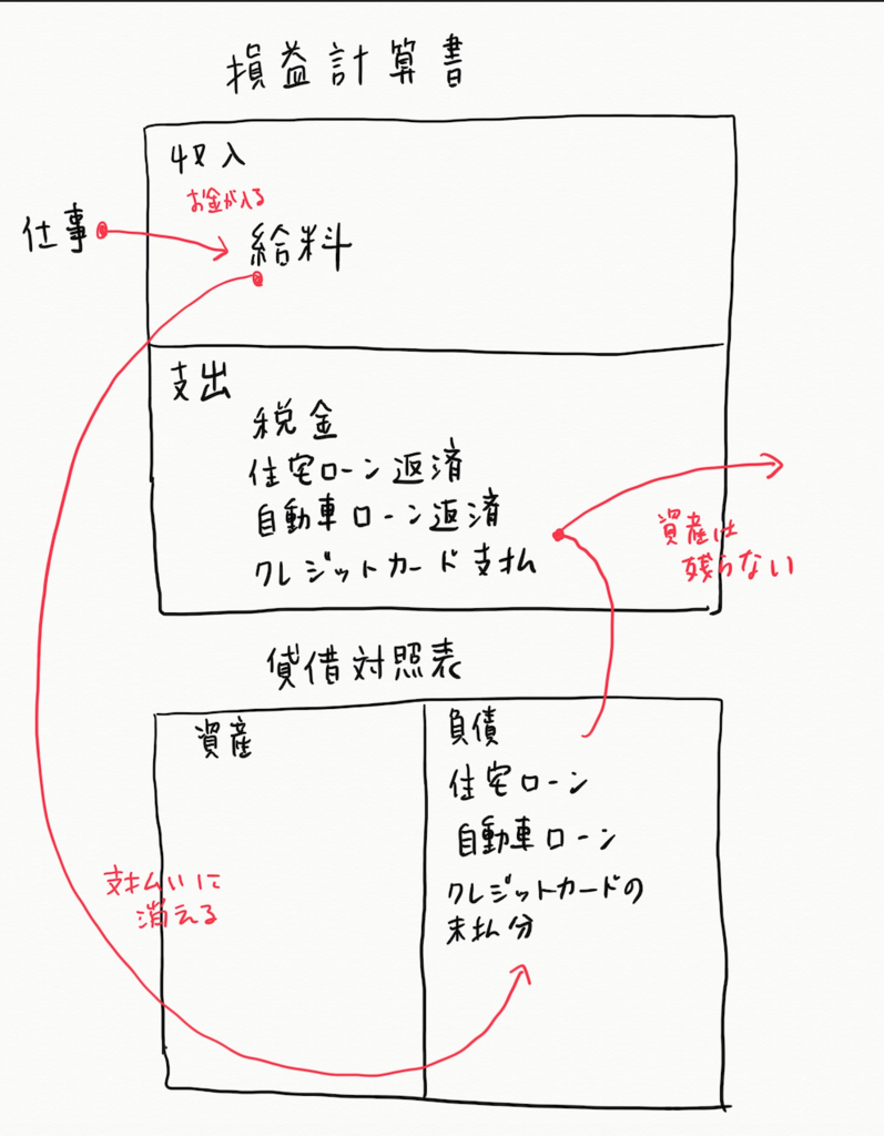 f:id:hideyoshi1537:20181225155827p:plain