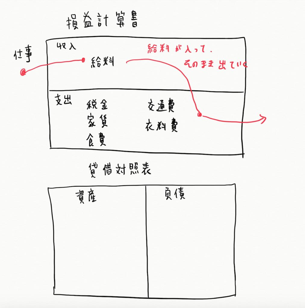 f:id:hideyoshi1537:20181225160222p:plain
