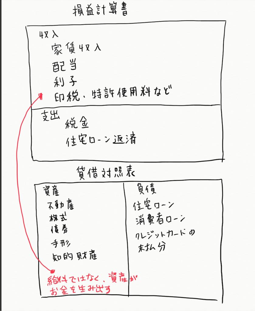 f:id:hideyoshi1537:20181225161307p:plain