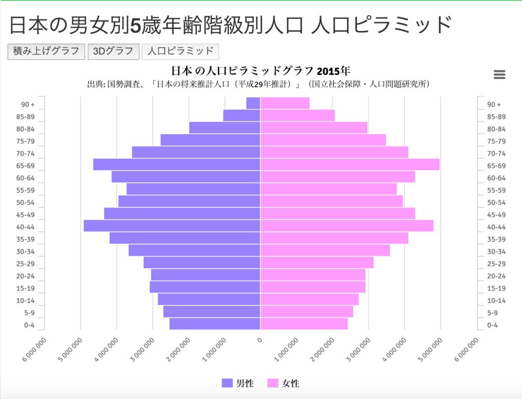 f:id:hideyoshi1537:20190102203741p:plain