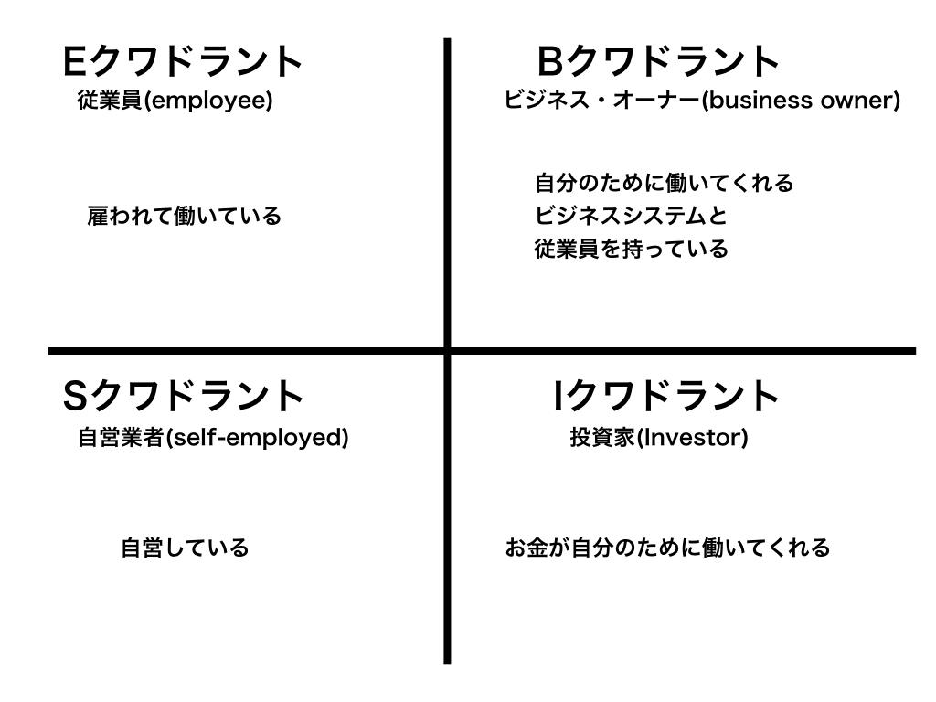 f:id:hideyoshi1537:20190106191909j:plain