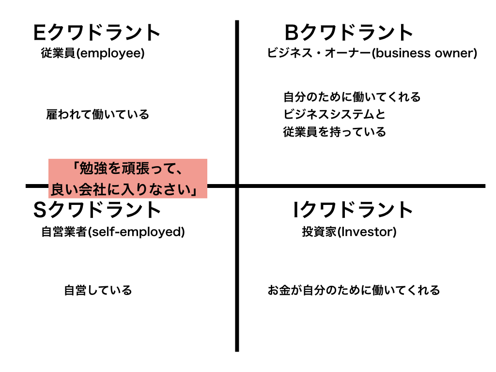 f:id:hideyoshi1537:20190106191919j:plain