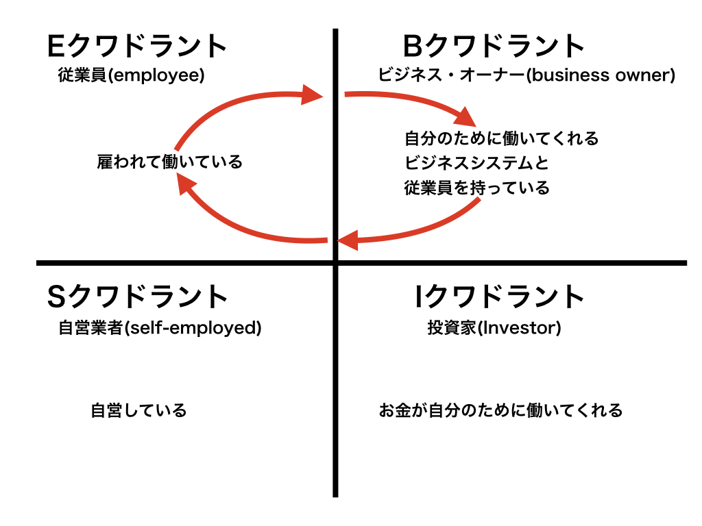 f:id:hideyoshi1537:20190106192109j:plain