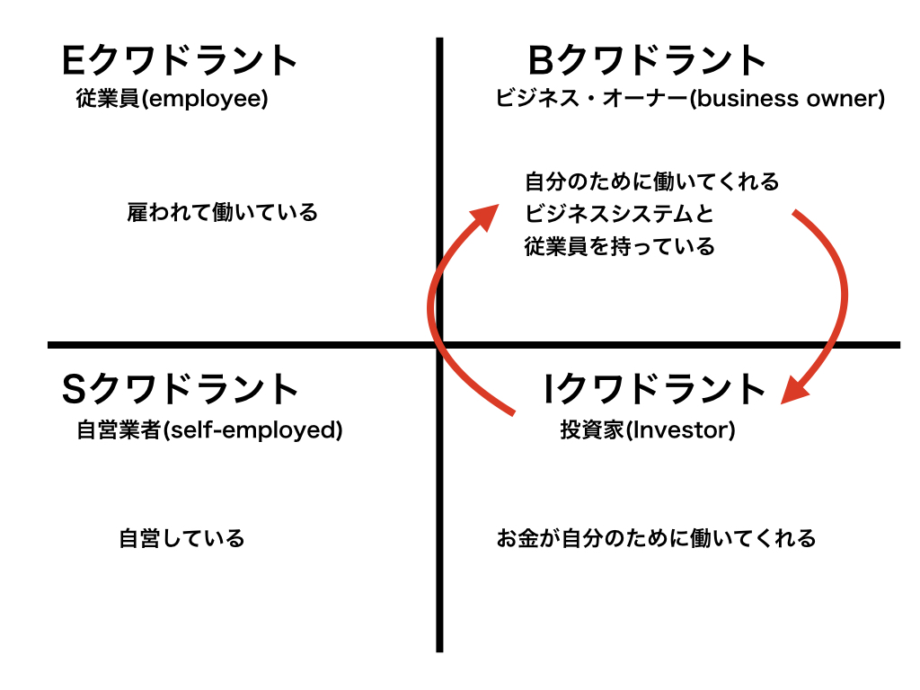 f:id:hideyoshi1537:20190106192118j:plain