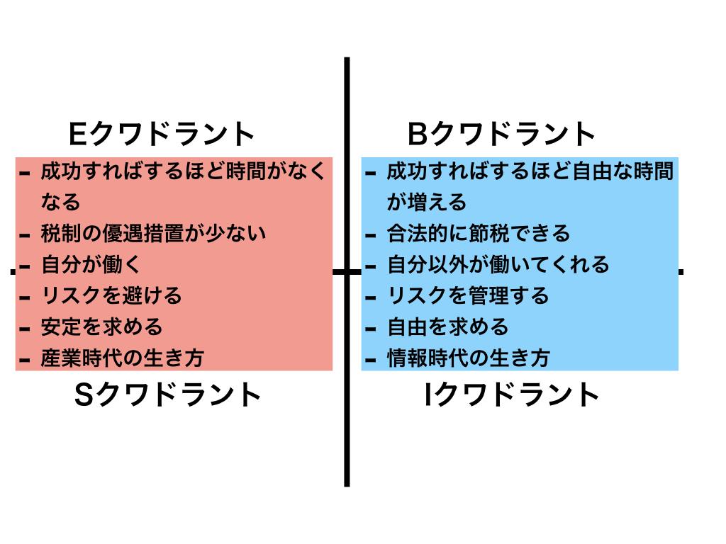 f:id:hideyoshi1537:20190106204221j:plain