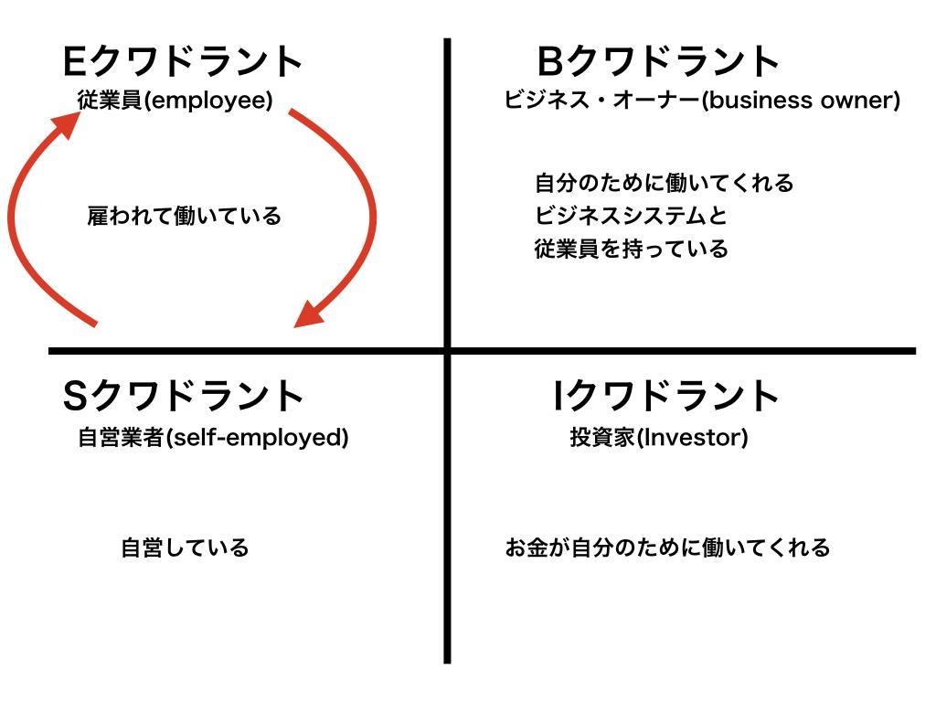 f:id:hideyoshi1537:20190108210522j:plain