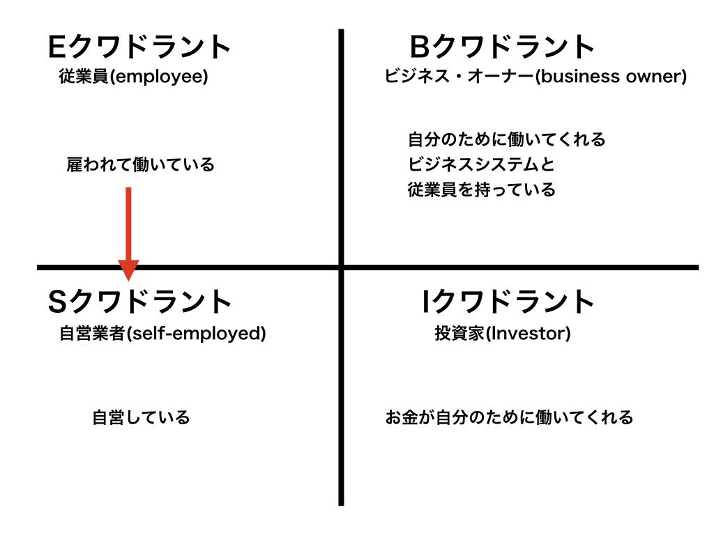 f:id:hideyoshi1537:20190108210532j:plain