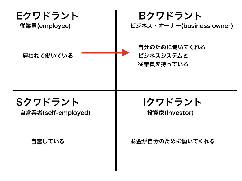 f:id:hideyoshi1537:20190108210614j:plain