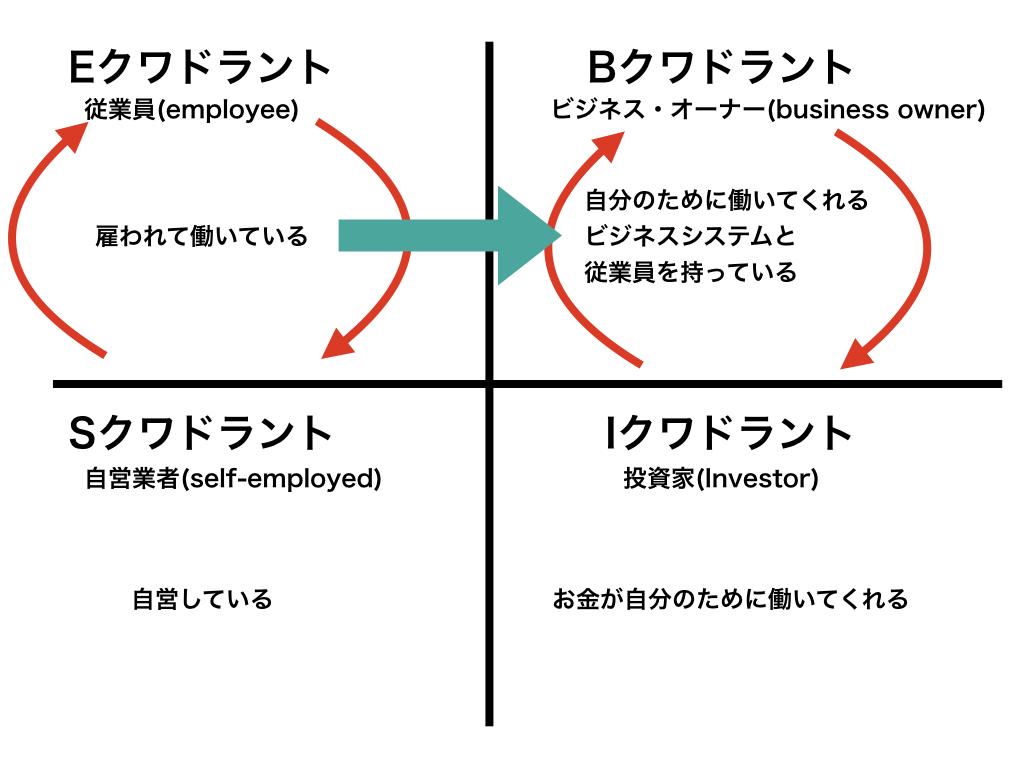 f:id:hideyoshi1537:20190108211606j:plain