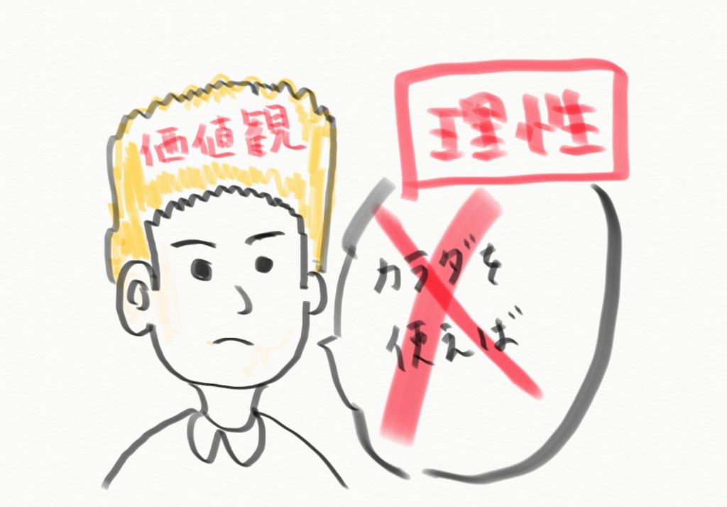 f:id:hideyoshi1537:20190118212720p:plain