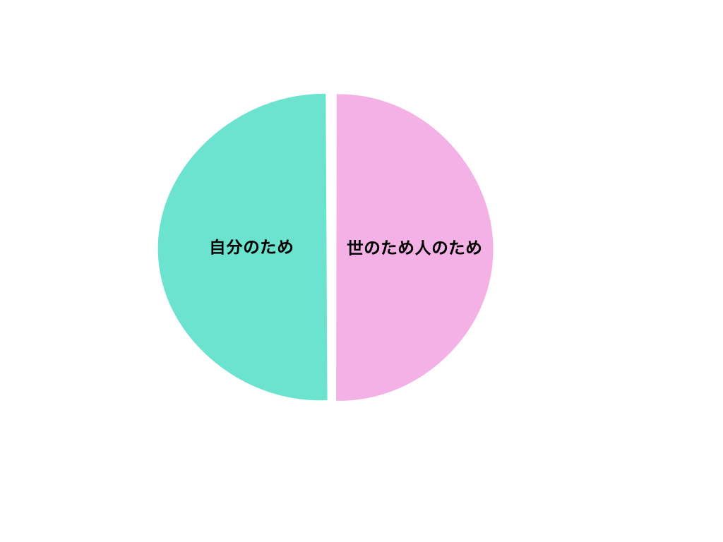 f:id:hideyoshi1537:20190205065422j:plain
