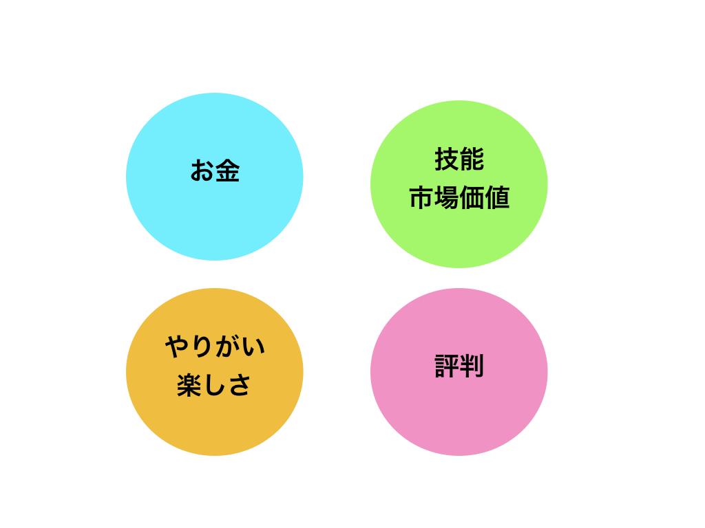 f:id:hideyoshi1537:20190311234351p:plain