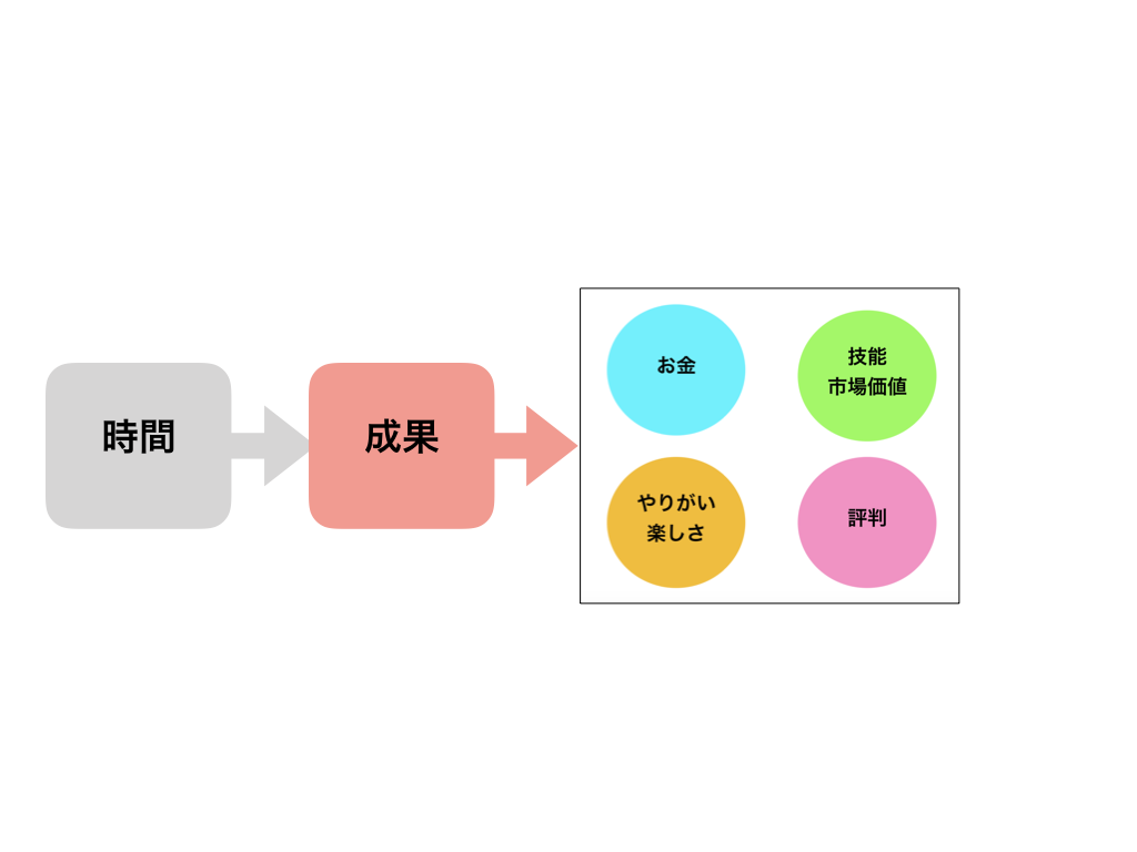 f:id:hideyoshi1537:20190311234509p:plain