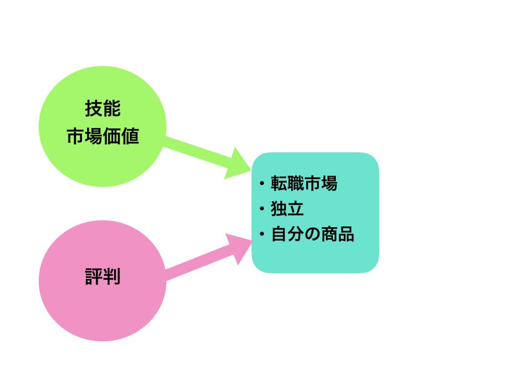 f:id:hideyoshi1537:20190311235448p:plain