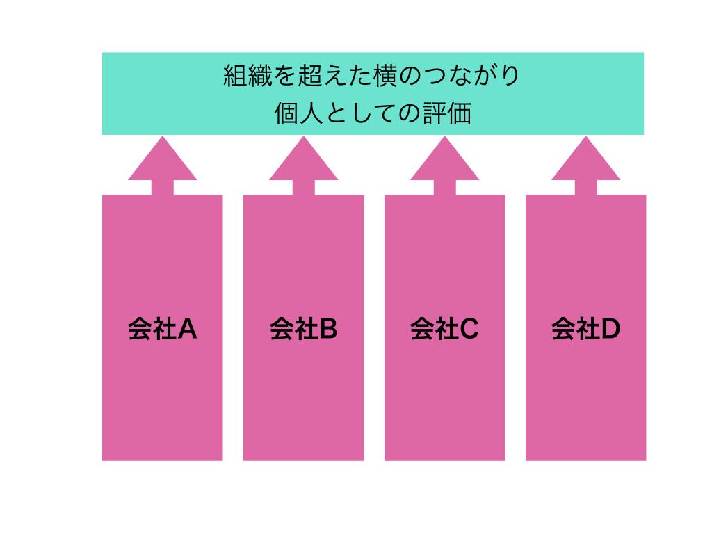 f:id:hideyoshi1537:20190314065448p:plain