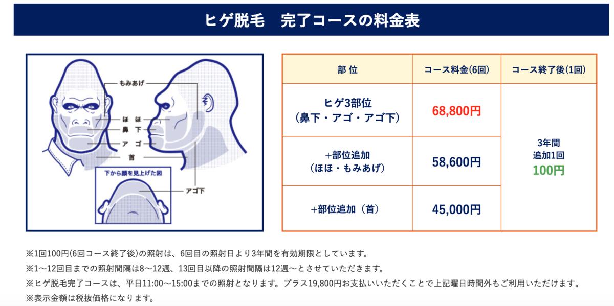 f:id:hideyoshi1537:20190317123652p:plain