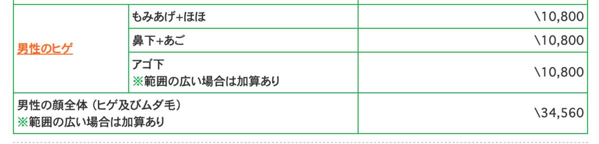 f:id:hideyoshi1537:20190317133151p:plain