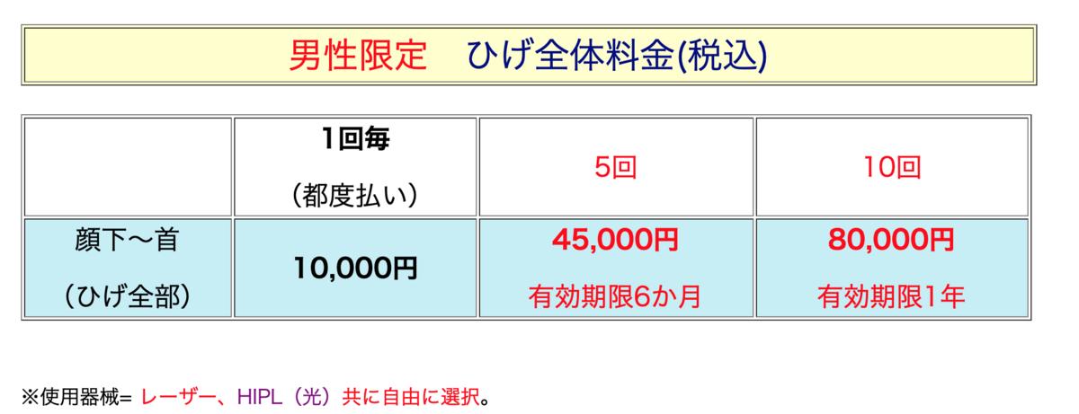 f:id:hideyoshi1537:20190317133336p:plain
