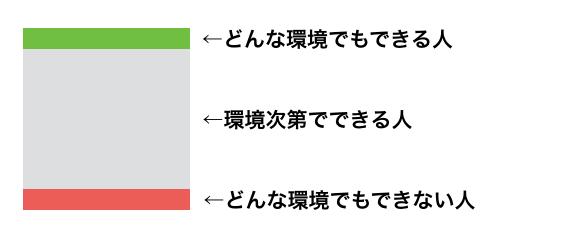 f:id:hideyoshi1537:20190327054626p:plain