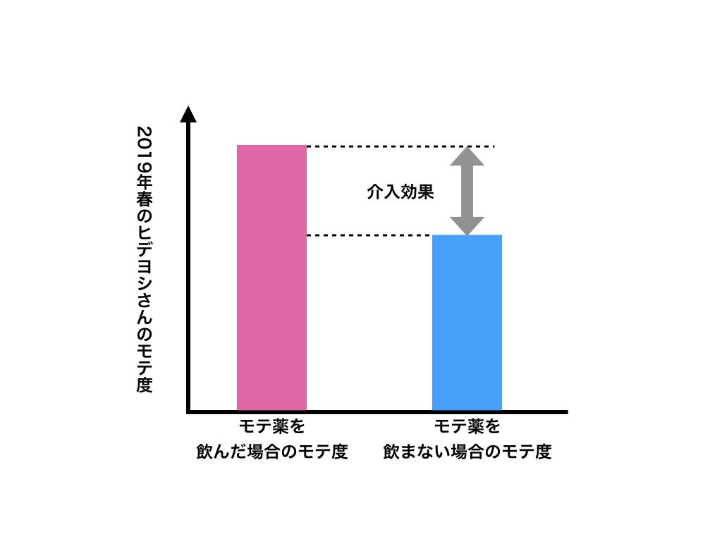 f:id:hideyoshi1537:20190406231244j:plain