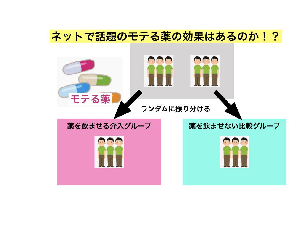 f:id:hideyoshi1537:20190406231301j:plain