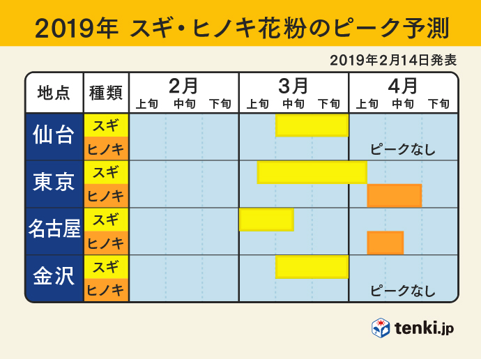 f:id:hideyoshi1537:20190415122502p:plain