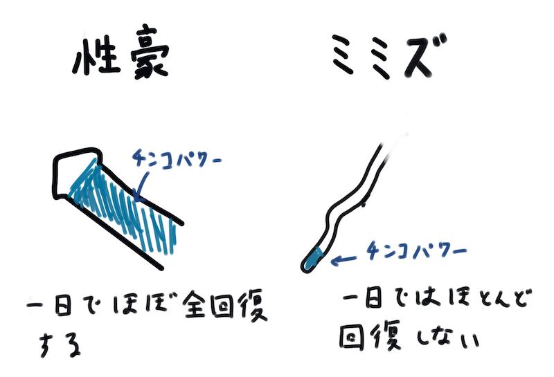 f:id:hideyoshi1537:20190415202917p:plain
