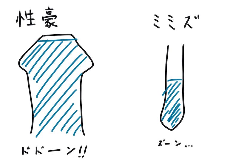 f:id:hideyoshi1537:20190415203501p:plain