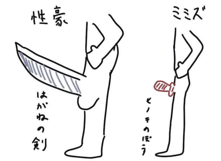 f:id:hideyoshi1537:20190415204556p:plain