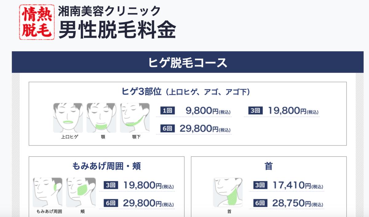 f:id:hideyoshi1537:20190417232157p:plain