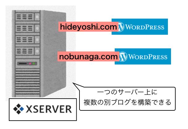 f:id:hideyoshi1537:20190419145414p:plain
