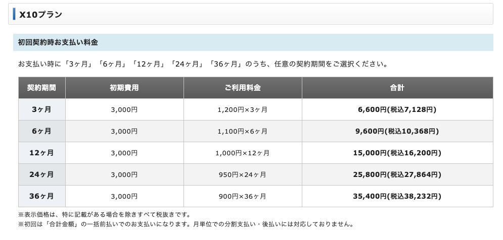 f:id:hideyoshi1537:20190419151152p:plain