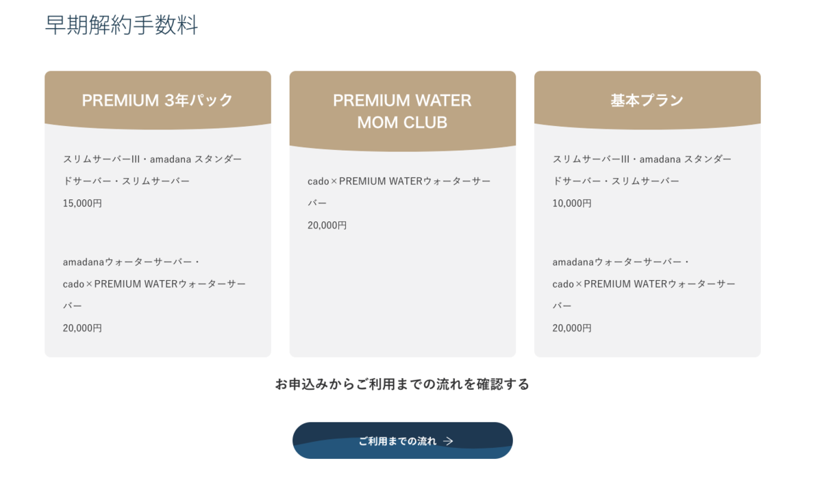 f:id:hideyoshi1537:20190516154026p:plain